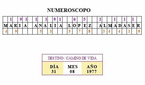 Numeroscopo