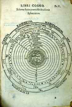 Cosmografía de Apianus