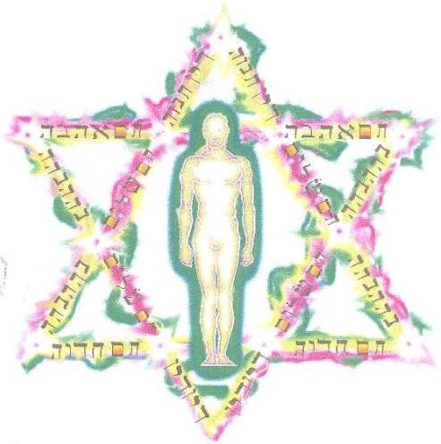 las partes individuales de los ángeles