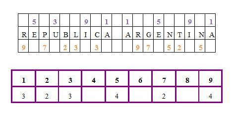 nombre-numeros-argentina