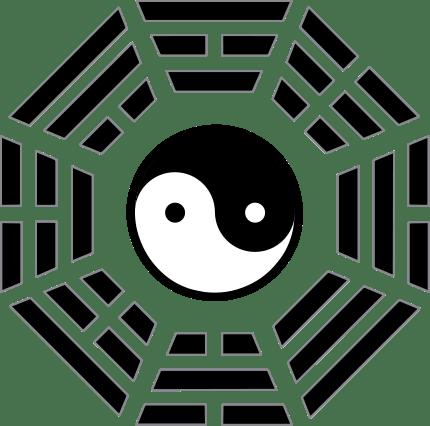 Construcción de los 64 hexagramas del I Ching