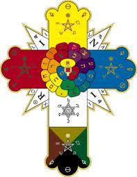 cruz rosacruz