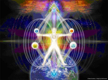 consciencia-dharmi