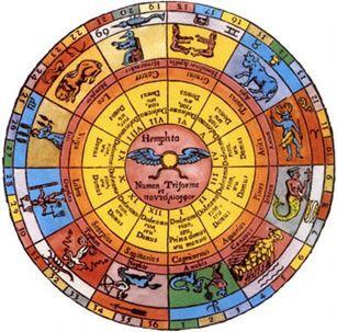 mandala_astrologia