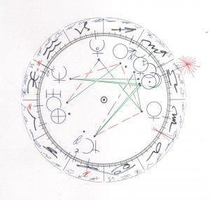astroanamnesis-lunacion