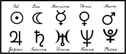 Planetas simbolos