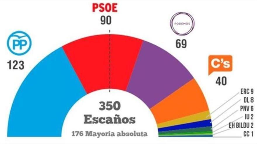 elecciones-diciembre-2015
